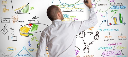 Learn How To Write a Business Plan Online